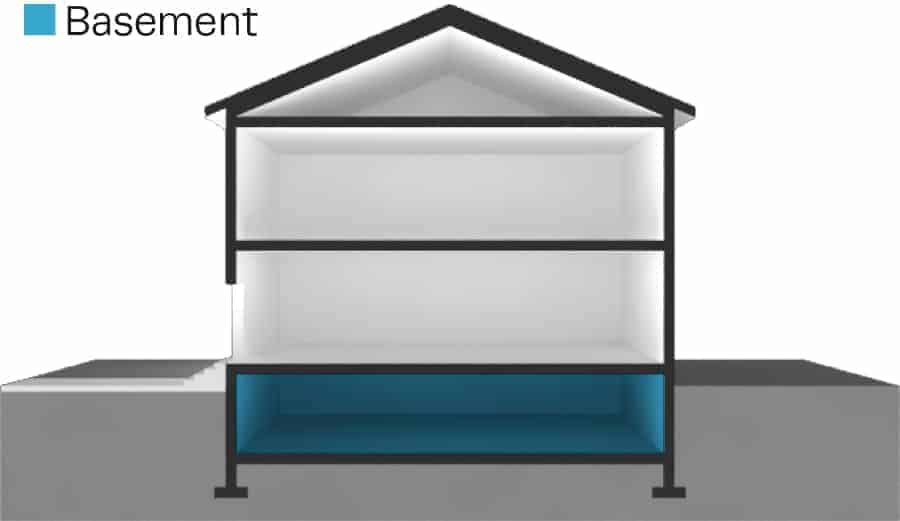 definition-basement