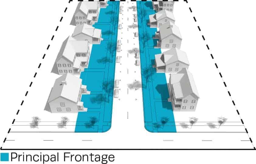 definition-principal-frontage