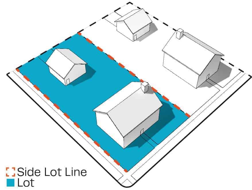 definition-side-lot-line_orig
