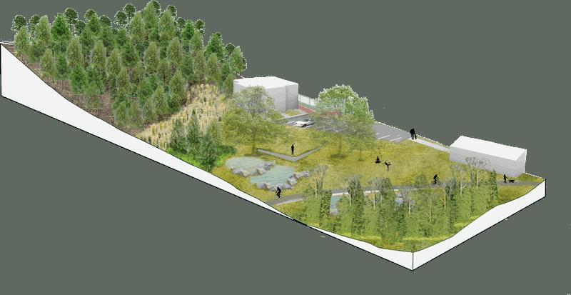 Landscape Modeling