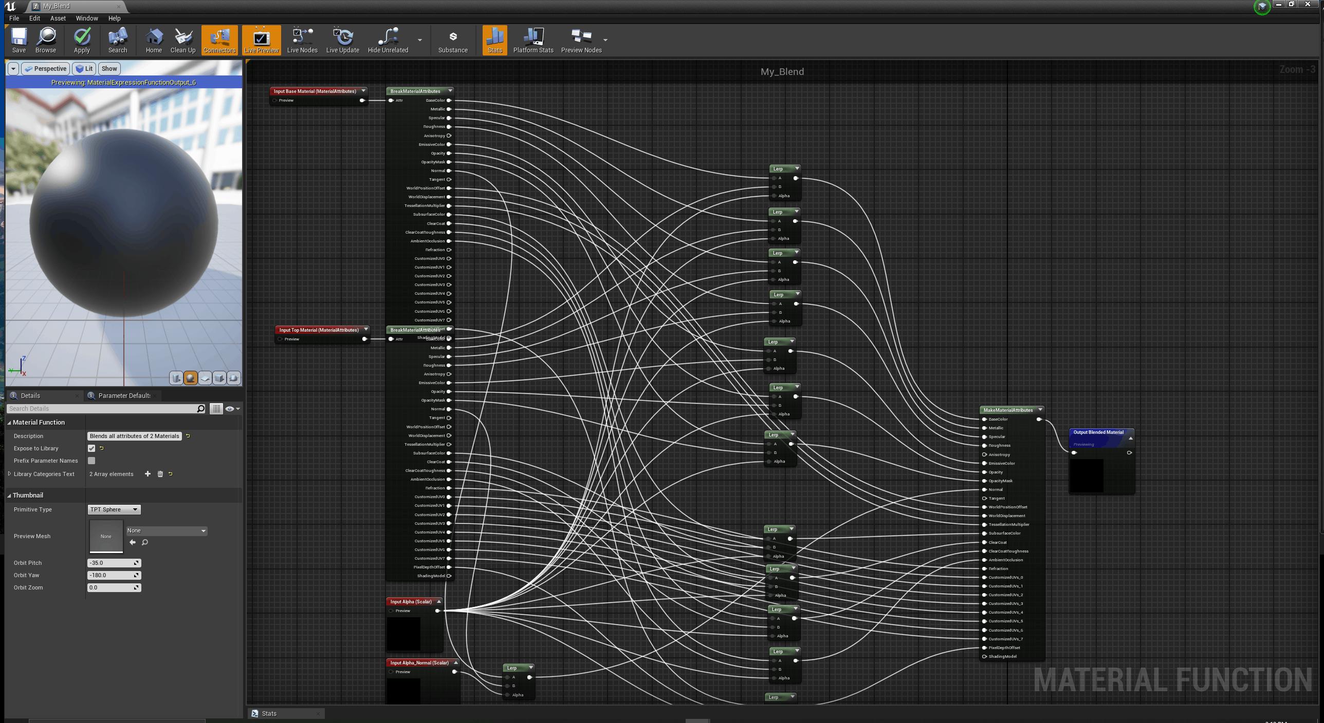 Complex Material