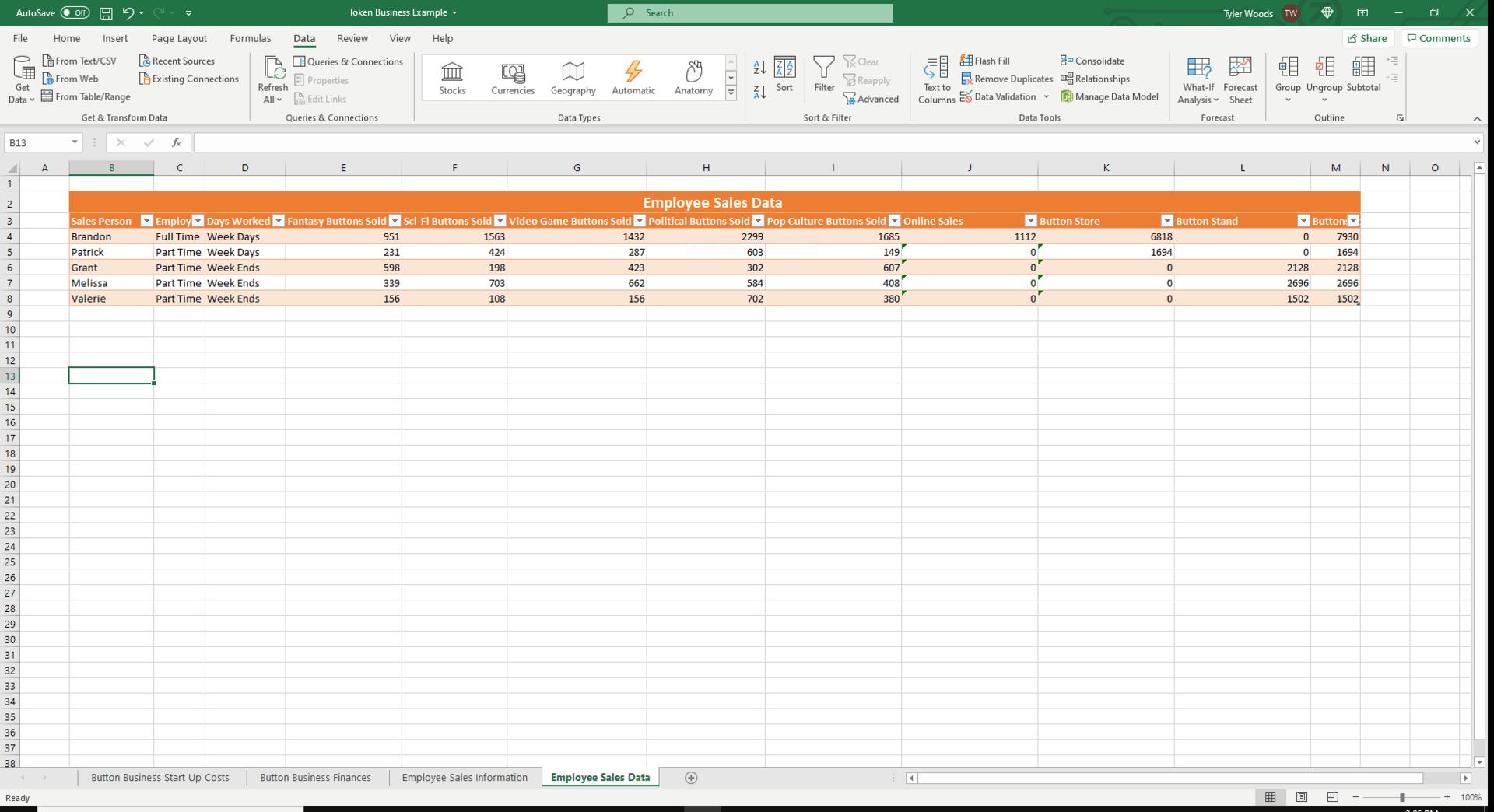 Employee Sales Data