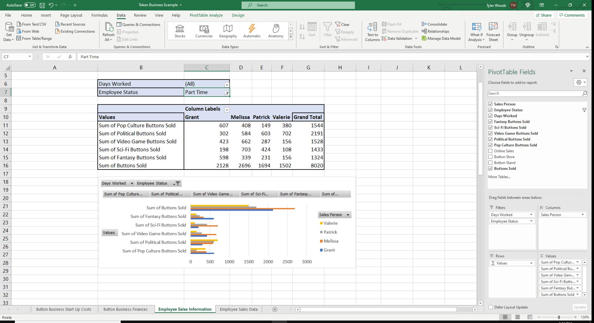 Employee Sales Data 3