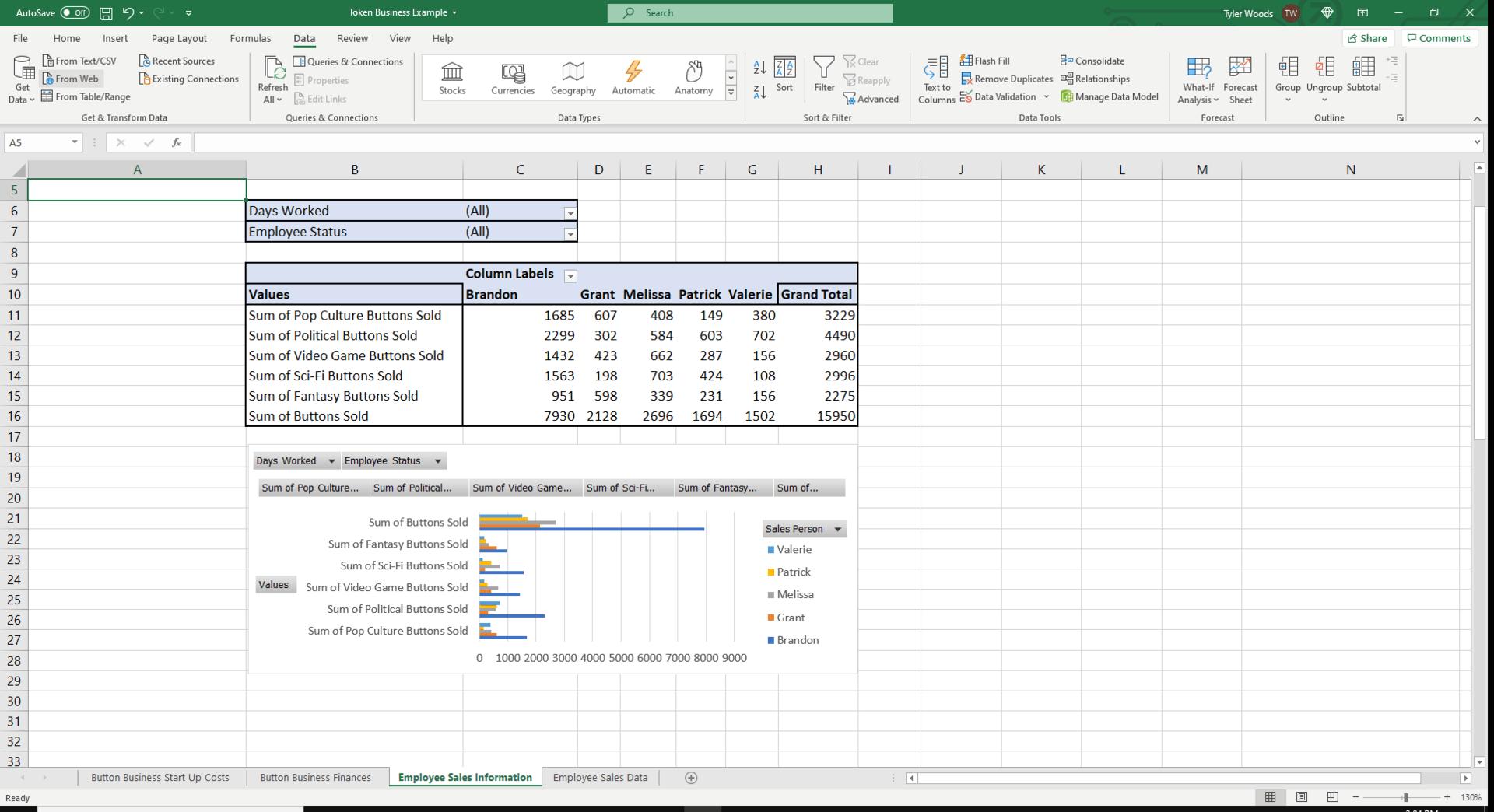 Employee Sales Information 2