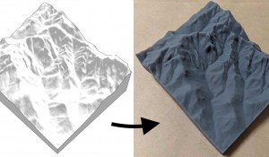 terrain model sketchup